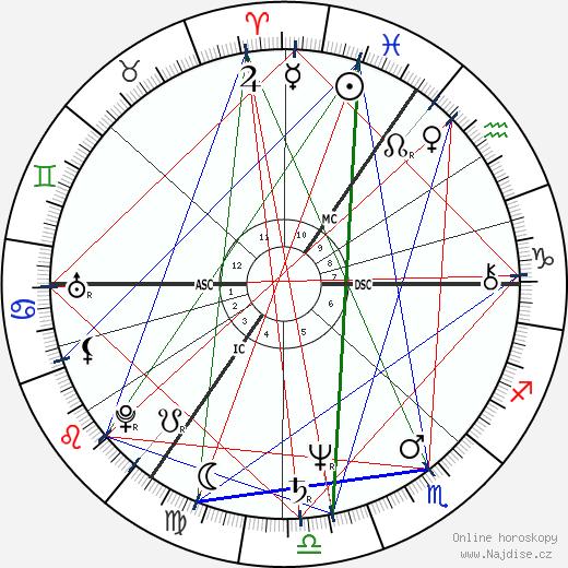 Douglas Adams wikipedie wiki 2018, 2019 horoskop