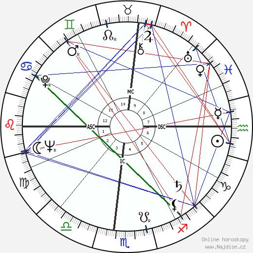 Douglas Easley wikipedie wiki 2018, 2019 horoskop