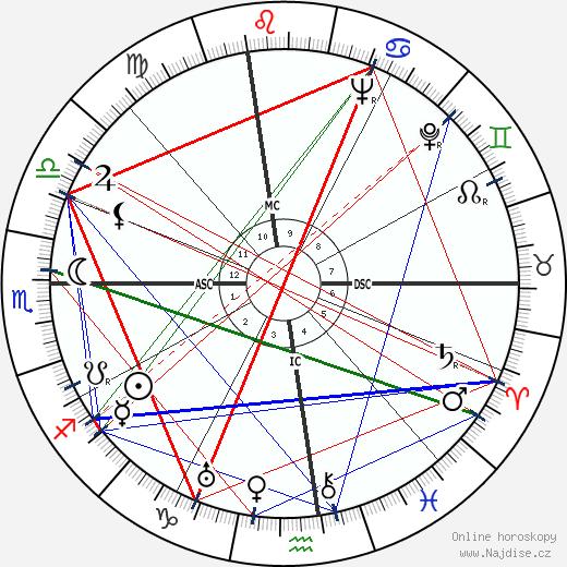 Douglas Fairbanks Jr. wikipedie wiki 2019, 2020 horoskop