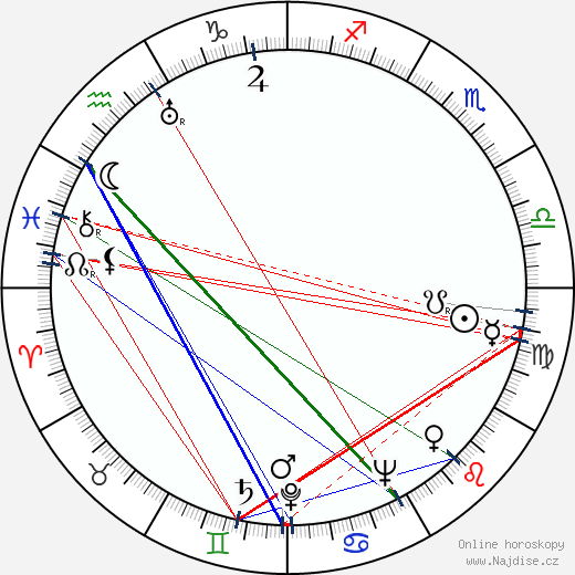 Douglas Morrow wikipedie wiki 2019, 2020 horoskop