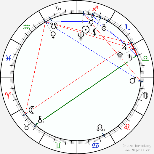Dov Tiefenbach wikipedie wiki 2017, 2018 horoskop
