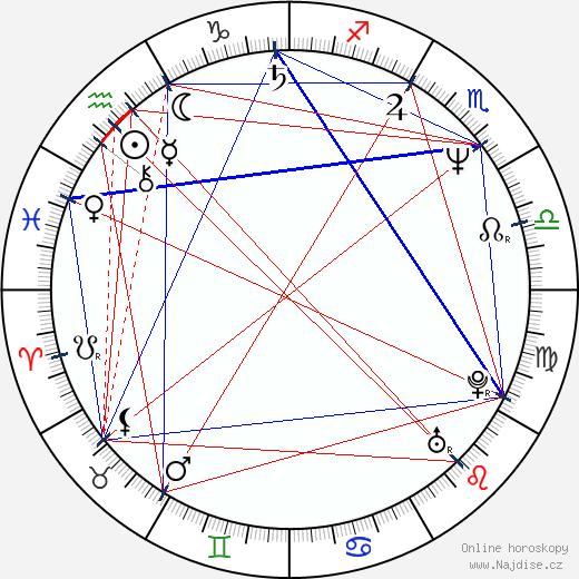Dror Zahavi wikipedie wiki 2018, 2019 horoskop