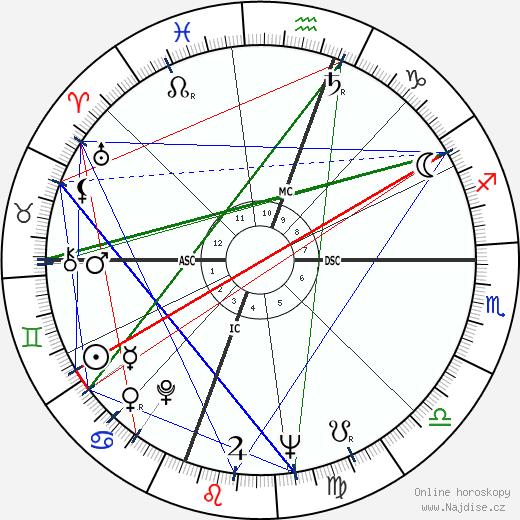 Dudley Robert Herschbach wikipedie wiki 2019, 2020 horoskop