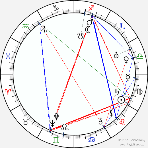Duke Kahanamoku wikipedie wiki 2018, 2019 horoskop