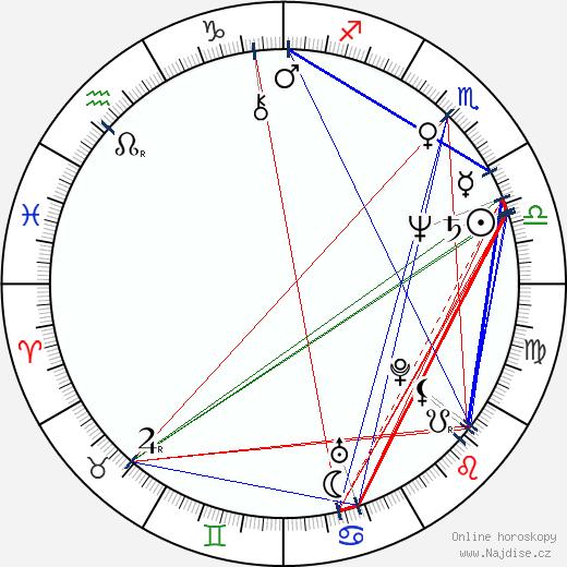 Dumitru Oprea wikipedie wiki 2018, 2019 horoskop