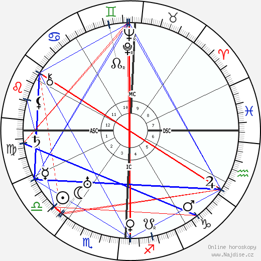Dwight D. Eisenhower wikipedie wiki 2018, 2019 horoskop