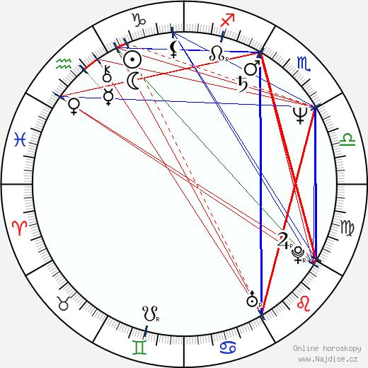 Dwight H. Little wikipedie wiki 2020, 2021 horoskop