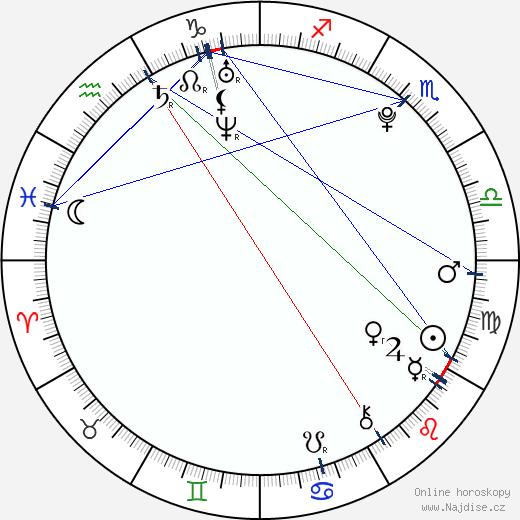 Dylan O'Brien wikipedie wiki 2018, 2019 horoskop