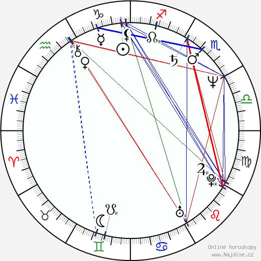 E. E. Bell wikipedie wiki 2019, 2020 horoskop