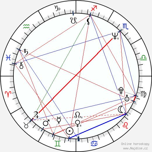 E. Elias Merhige wikipedie wiki 2017, 2018 horoskop