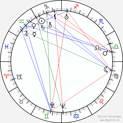 E. J. Paavola wikipedie wiki 2017, 2018 horoskop