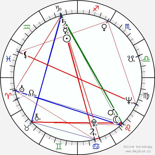 E. L. Doctorow wikipedie wiki 2018, 2019 horoskop