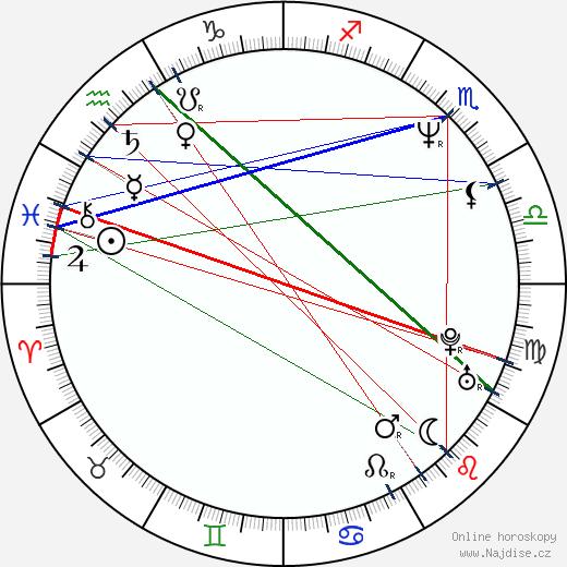 E. L. James wikipedie wiki 2020, 2021 horoskop
