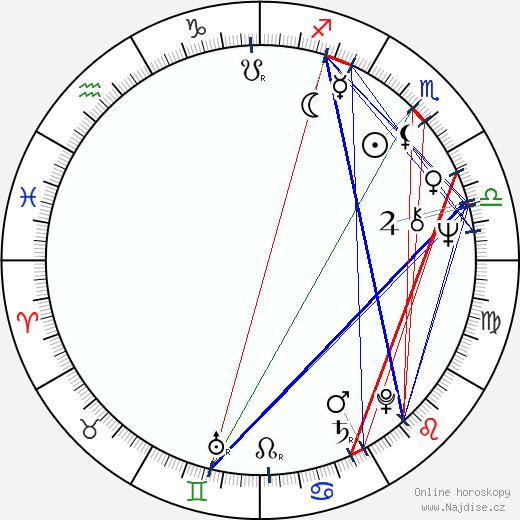 Earl Boen wikipedie wiki 2018, 2019 horoskop