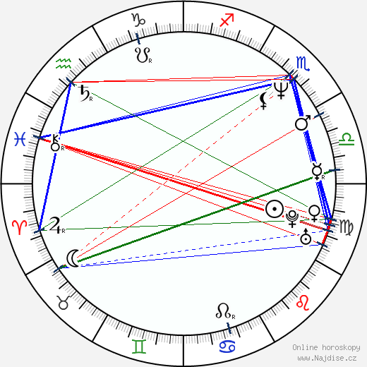 Eazy-E wikipedie wiki 2019, 2020 horoskop