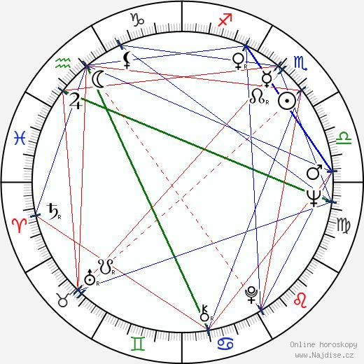 Eckhart Schmidt wikipedie wiki 2018, 2019 horoskop