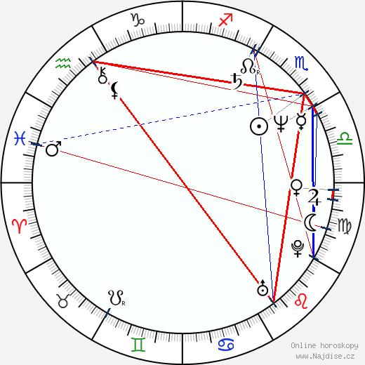 Ecuko Šihomi wikipedie wiki 2019, 2020 horoskop