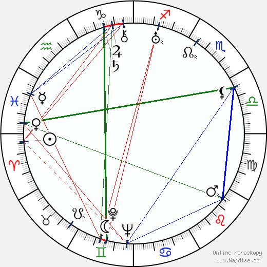 Ed Begley wikipedie wiki 2018, 2019 horoskop