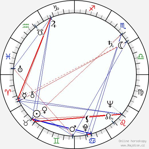 Ed Geldart wikipedie wiki 2018, 2019 horoskop