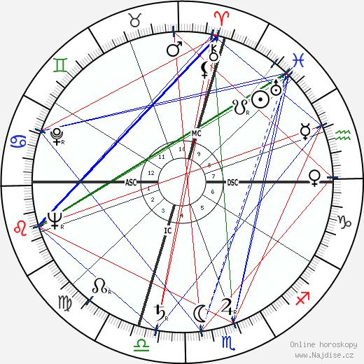 Ed McMahon wikipedie wiki 2017, 2018 horoskop
