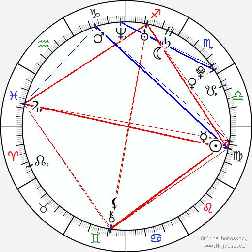 Ed Minton wikipedie wiki 2018, 2019 horoskop