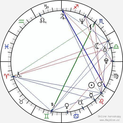 Ed O'Bannon wikipedie wiki 2018, 2019 horoskop