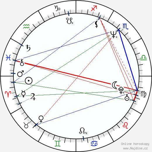 Ed Wasser wikipedie wiki 2017, 2018 horoskop