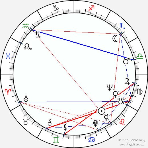 Edd Byrnes wikipedie wiki 2019, 2020 horoskop