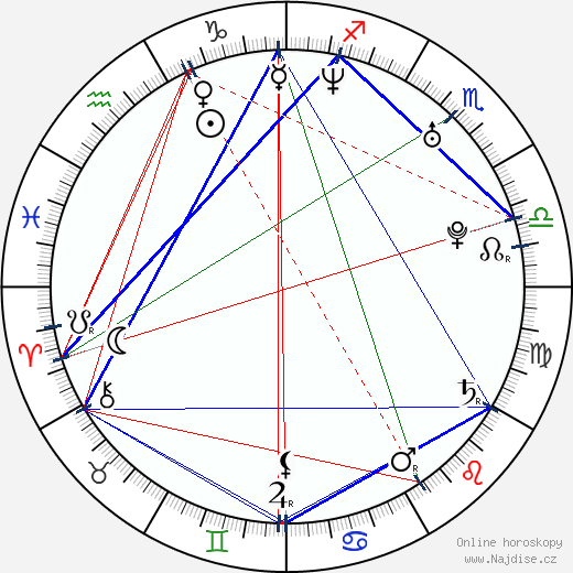 Eddie Cahill wikipedie wiki 2018, 2019 horoskop