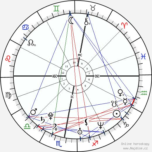 Eddie Redmayne wikipedie wiki 2018, 2019 horoskop
