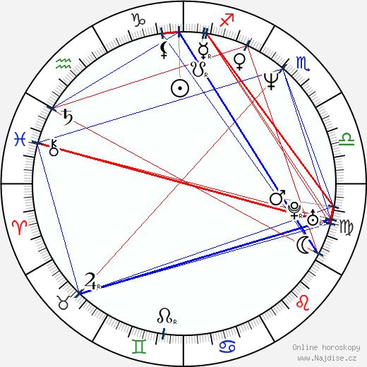 Eddie Vedder wikipedie wiki 2020, 2021 horoskop