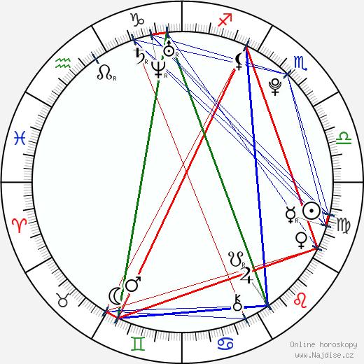 Eddy Martin wikipedie wiki 2018, 2019 horoskop