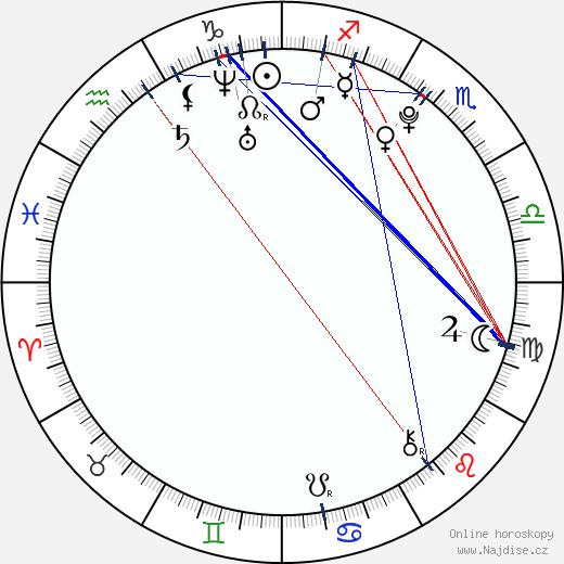 Eden Sher wikipedie wiki 2019, 2020 horoskop