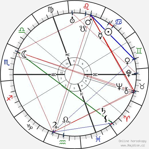 Edgar Dacqué wikipedie wiki 2018, 2019 horoskop