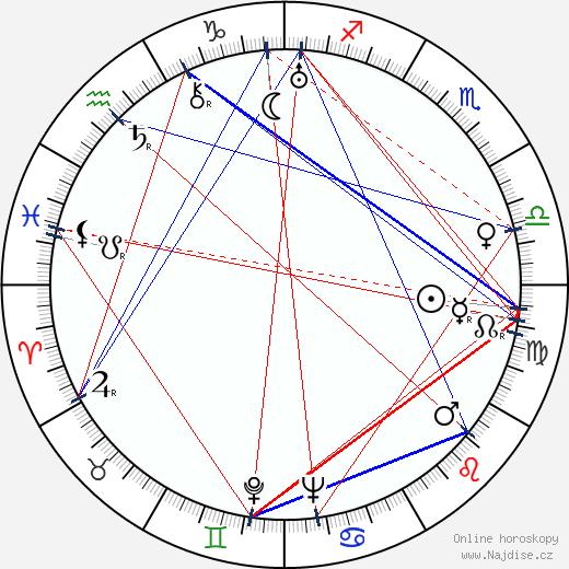 Edgar G. Ulmer wikipedie wiki 2019, 2020 horoskop