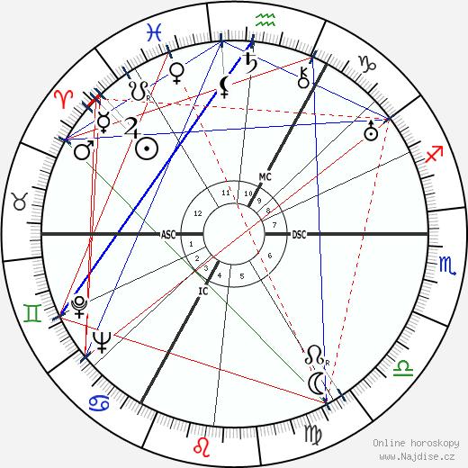 Edgar P. Jacobs wikipedie wiki 2018, 2019 horoskop