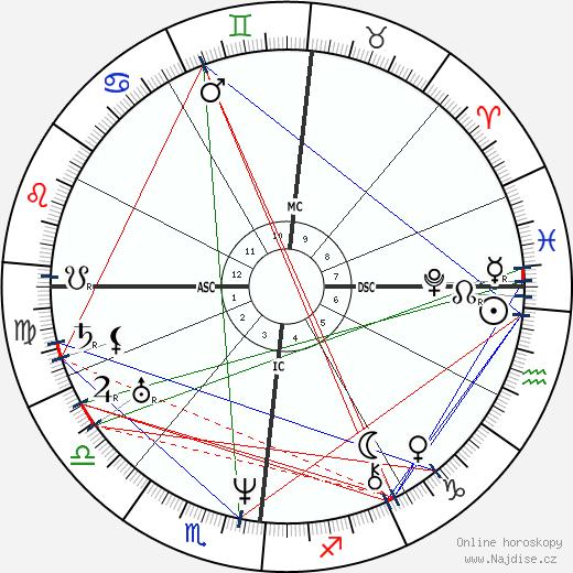 Edgar Quinet wikipedie wiki 2020, 2021 horoskop