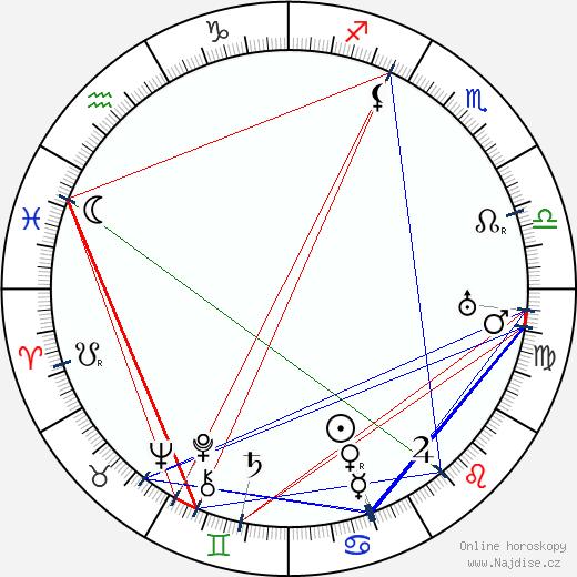 Edgar Stehli wikipedie wiki 2017, 2018 horoskop