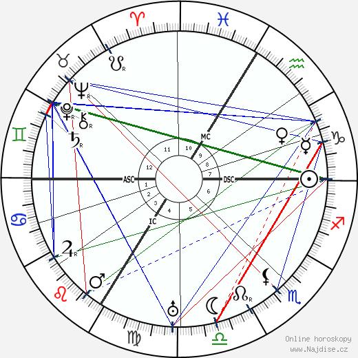 Edgar Varèse wikipedie wiki 2019, 2020 horoskop