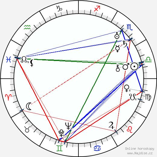 Edith Ewing Bouvier Beale wikipedie wiki 2020, 2021 horoskop