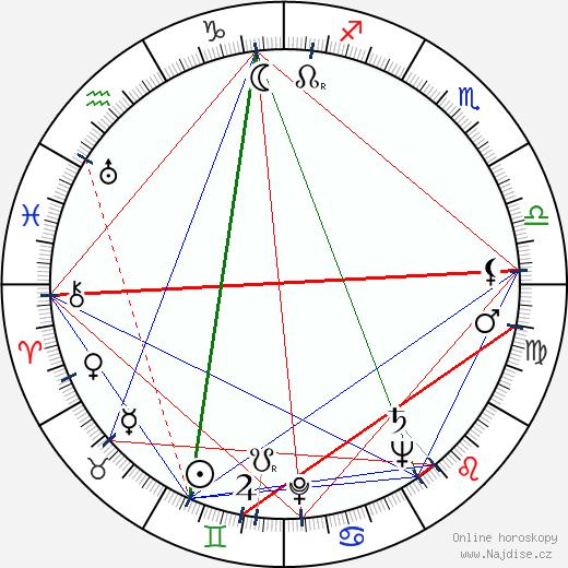 Edith Massey wikipedie wiki 2017, 2018 horoskop