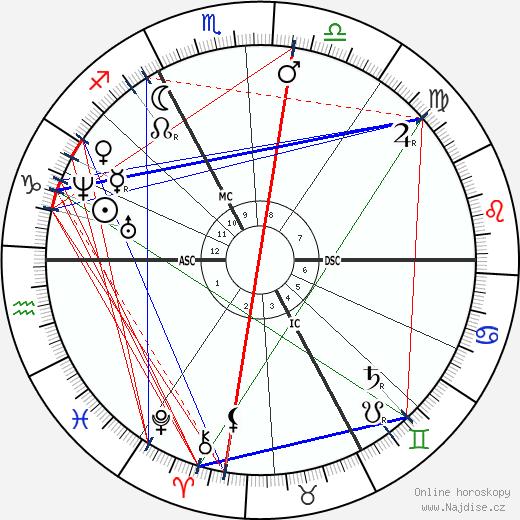 Edme Felix Vulpian wikipedie wiki 2019, 2020 horoskop