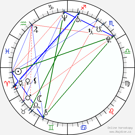Edmée Daenen wikipedie wiki 2019, 2020 horoskop