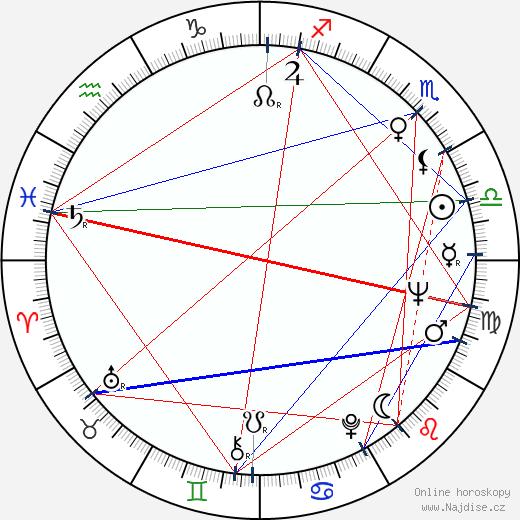 Edmond Keosajan wikipedie wiki 2017, 2018 horoskop