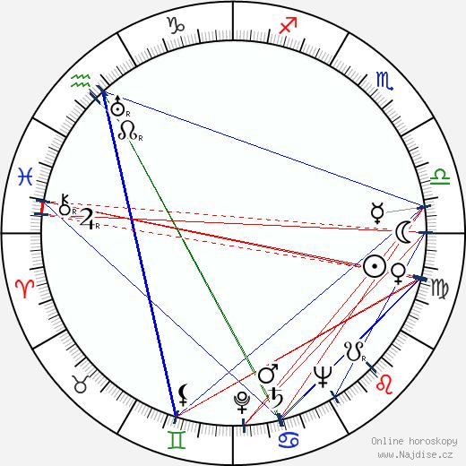 Edmond O'Brien wikipedie wiki 2018, 2019 horoskop