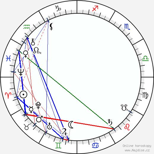 Edmund Husserl wikipedie wiki 2019, 2020 horoskop