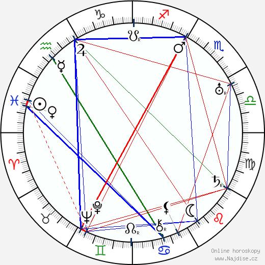 Edmund Lowe wikipedie wiki 2018, 2019 horoskop