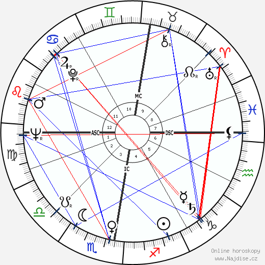 Edna O'Brien wikipedie wiki 2018, 2019 horoskop