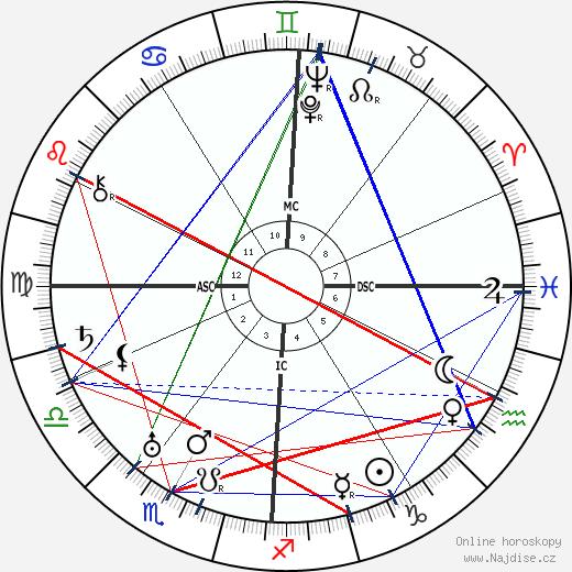 Edoardo Agnelli wikipedie wiki 2018, 2019 horoskop