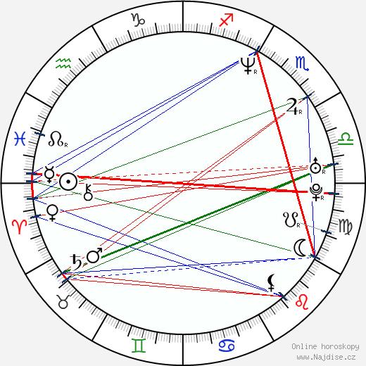 Edoardo Ballerini wikipedie wiki 2018, 2019 horoskop